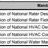Exhibit 2: Mandatory Requirements for All Certified Homes Version 3/3.1 (Rev. 09)