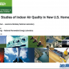 Field Studies of Indoor Air Quality in New U.S. Homes