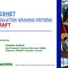 RESNET Insulation Grading Criteria