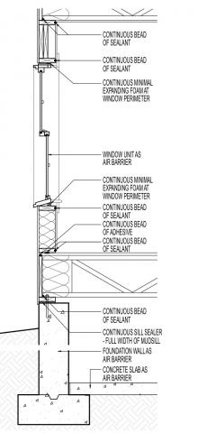 Conceptual air sealing strategy - lower wall section