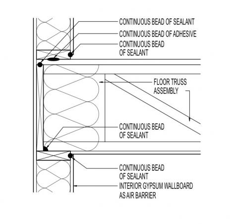 Conceptual air sealing strategy at upper floor band joist