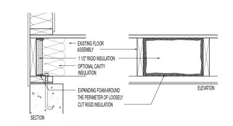 Existing band joist insulation retrofit with 1 1/2 inch rigid insulation