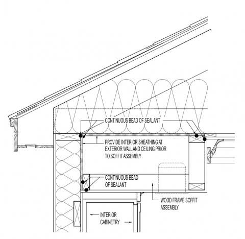 related keywords  u0026 suggestions for soffit construction