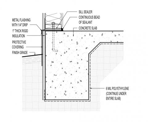 Slab Edge Insulation Building America Solution Center