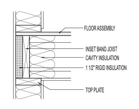 Inset band joist at top plate