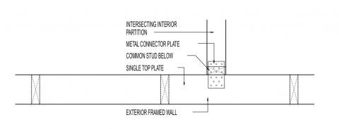Single top plate - interior wall with gusset