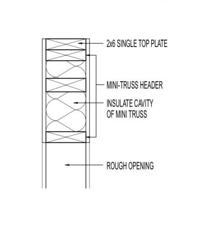 Mini truss header - section