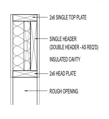 Advanced Framing: Insulated Headers | Building America Solution Center