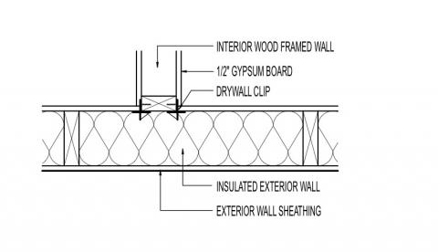 Interior intersecting wall with drywall clips
