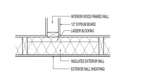 Interior intersecting wall with ladder blocking