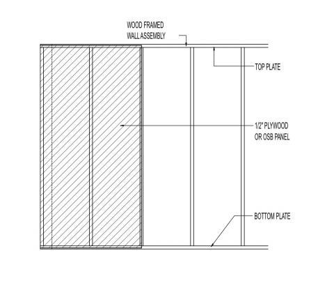 Corner installed plywood or OSB as shear bracing