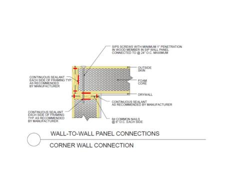 Connection of two SIP wall panels at a corner
