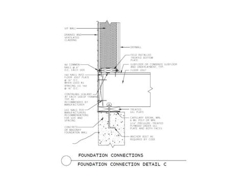 Connection of foundation wall to rim joist to SIP wall panel
