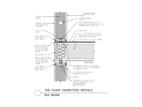 Connection of first and second floor SIP wall panels with a floor joist in between