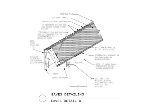 Sip Roofing Learning About Sips Can Help You Build A