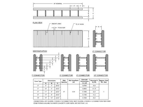 Insulated Concrete Forms Icfs Building America