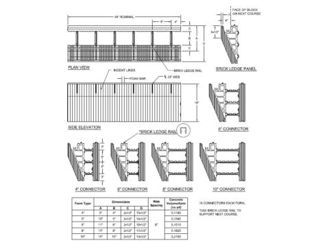 ICF brick ledge form