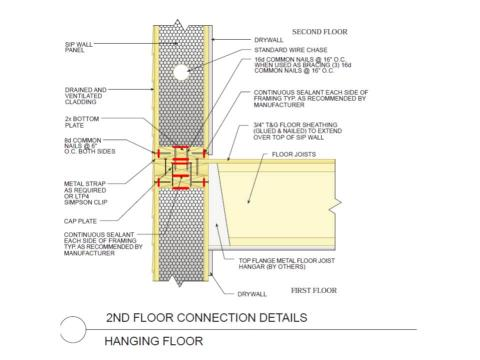 Connection of the first floor and second floor wall panels with a hanging floor
