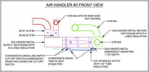 Handler Showing Outdoor Air Intake Dampers Supply And Return Condensate Drain Pans Pipe Trap Overflow Safety Cut Off Switch
