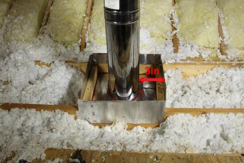 Right- This flue pipe has been air sealed with sheet metal and fire-rated caulk and an insulation dam has been constructed to keep insulation from touching the hot flue pipe