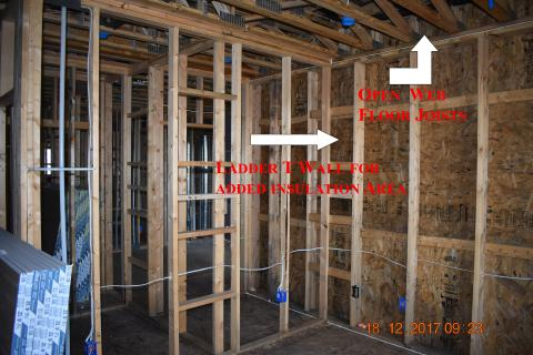 Advanced framing techniques including 2x6 walls spaced at 24 inches on center and ladder blocking at wall intersections allow more space for insulation in the wall cavities while open-web floor joists provide space between floors for ducting.