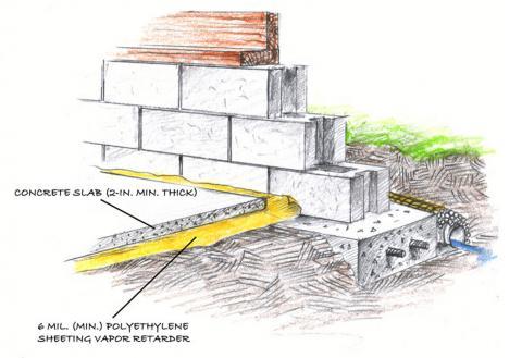 Concrete slab over polyethylene sheeting as capillary break