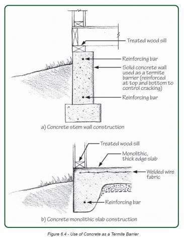 Reinforce Concrete Slab And Foundation
