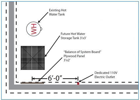 Utility room floor plan showing solar hot water tank