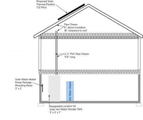 Plumbing riser detail for solar thermal systems
