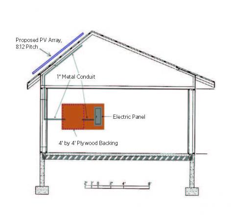 Architectural diagram showing mounting surface for PV components
