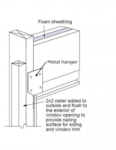 Metal Framing Header Detail In Insulated Headers Can Be Hung With Metal Hangers Instead Of Jack Studs To Reduce Lumber Usage Advanced Framing Headers Building America Solution Center
