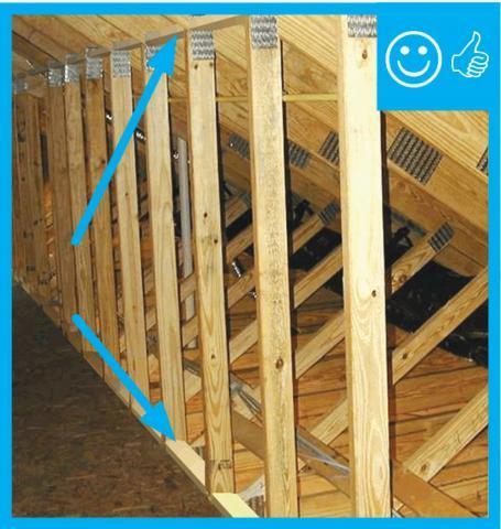 Attic Knee Walls Building America Solution Center