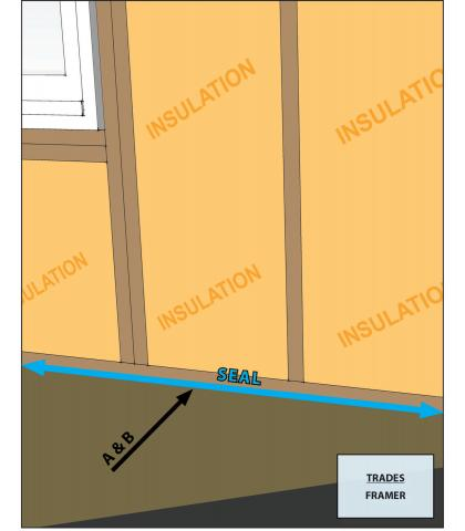 Air seal above-grade sill plates adjacent to conditioned space to minimize air leakage.
