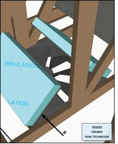 Air seal whole-house fans to minimize air leakage.