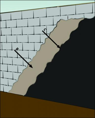 Exterior surface of below-grade walls