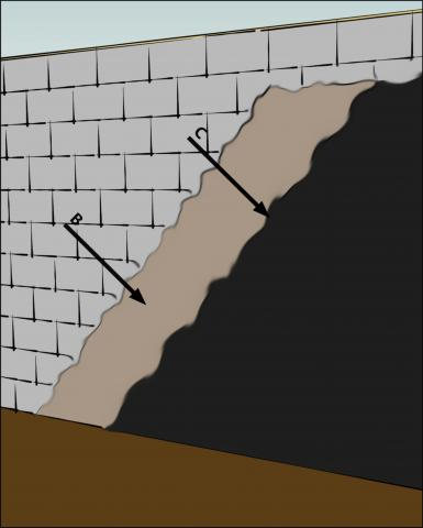 Exterior surface of below-grade walls finished as follows: For poured concrete, concrete masonry, and insulated concrete forms, finish with damp-proof coating