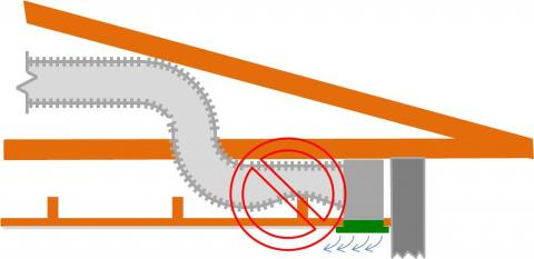 If a dropped soffit is used to house a duct, the soffit space must equal the duct diameter plus the insulation thickness