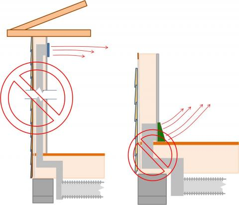 Ducts should not be located in exterior wall cavities