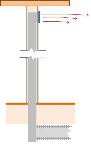If wall registers are desired, install HVAC ducts in interior wall cavities