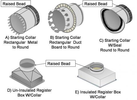 Collars that are specifically made for flexible duct have a raised bead to prevent the duct from slipping off