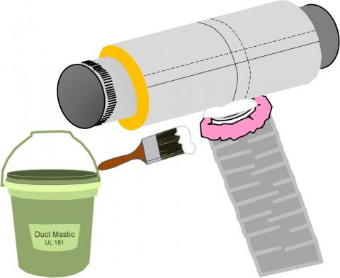 After securing the inner coil, cover the draw band and the seam with a generous amount of mastic