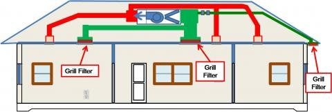 If filter is inaccessible, locate the air filter between the return air plenum and the air handler box
