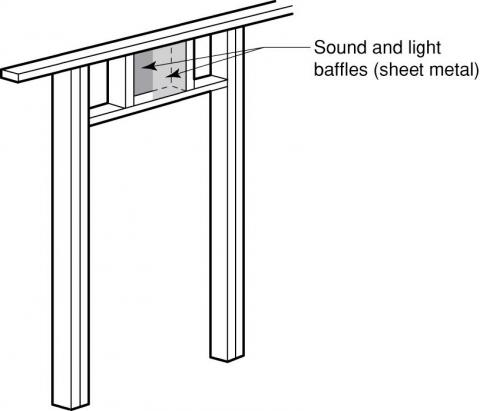 The baffles are made of sheet metal
