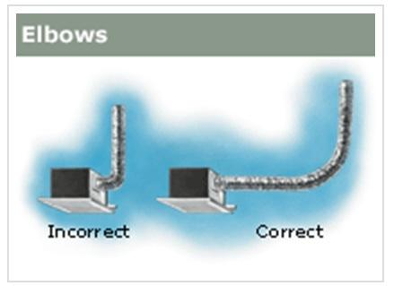 for better performance make duct runs as straight as possible - Installing A Bathroom Fan