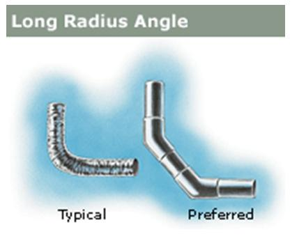 Exhaust pipe should be made of smooth, rigid duct and any bends should be gradual, not sharp