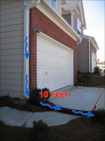 Impervious surfaces like patio slabs, sidewalks, and driveways that are within 10 feet of the home should slope away from the house.