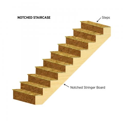 Prefabricated notched stringer staircase