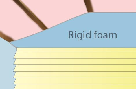 Cover rigid foam with siding or with 3/8-inch exterior plywood