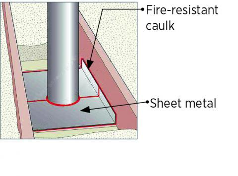 Air Sealing Duct And Flue Shafts Building America