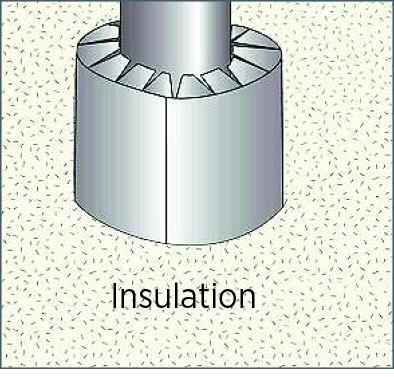 Cover shield with insulation to required attic insulation height